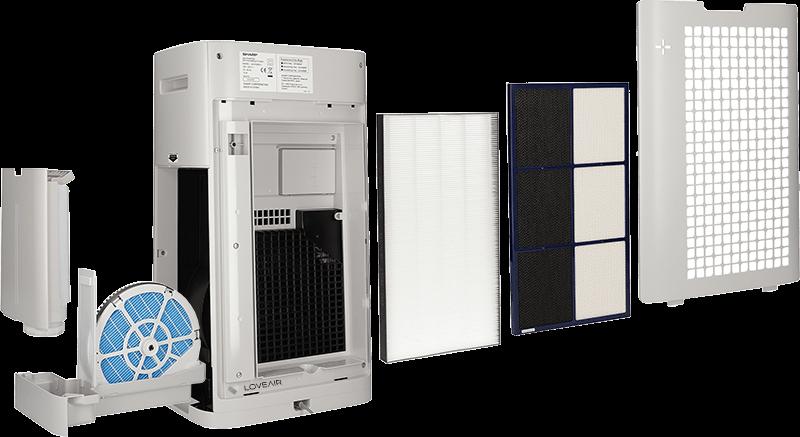 Sharp UA-HG50E-L – Filtersystem